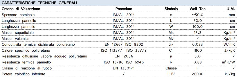 ARCO WALL TOP_Scheda Tecnica_ArcoAcustica