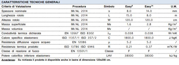 Arco EASY- AEREO ESTERNO - Caratteristiche tecniche_ArcoAcustica2020