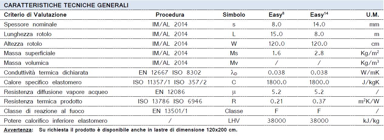 Arco EASY- AEREO INTERNO - Caratteristiche tecniche_ArcoAcustica2020