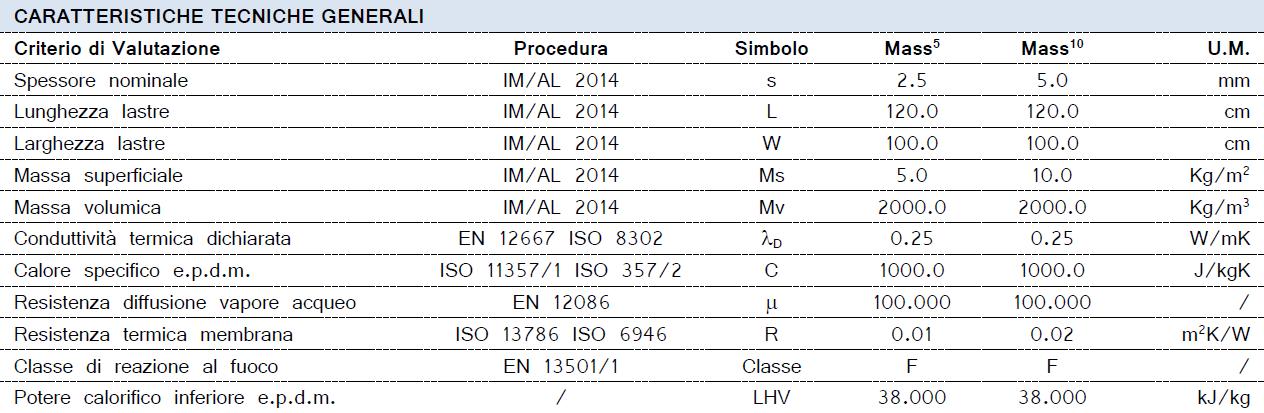 Arco Mass Caratteristiche tecniche_ArcoAcustica2020