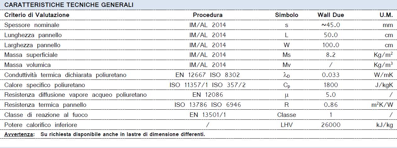 Arco WALL DUE- AEREO INTERNO - Caratteristiche tecniche_ArcoAcustica2020