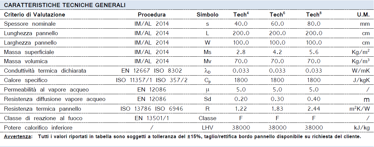 Arco WALL TECH- AEREO INTERNO - Caratteristiche tecniche_ArcoAcustica2020