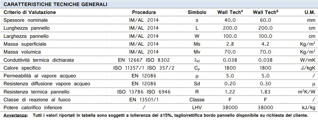 Arco WALL TECH Caratteristiche tecniche_ArcoAcustica2020
