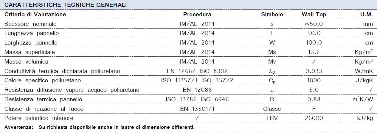 Arco WALL TOP- AEREO INTERNO - Caratteristiche tecniche_ArcoAcustica2020