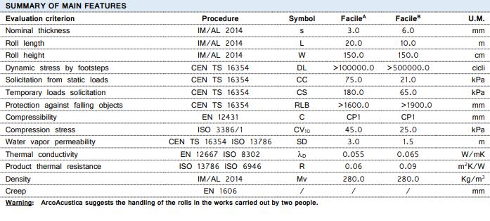 <h6><b>Technical Characteristics <i>(ENG)</i></b></h6>
